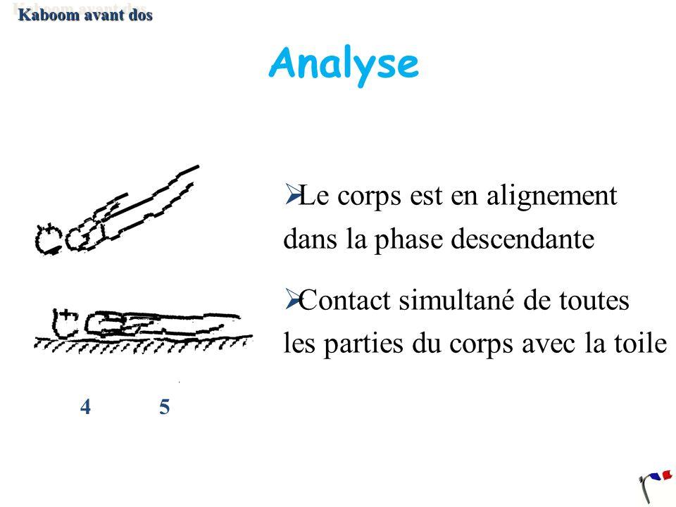 4 5 Analyse Le corps est en alignement dans la phase descendante Contact simultané de toutes les parties du corps avec la toile Kaboom avant dos