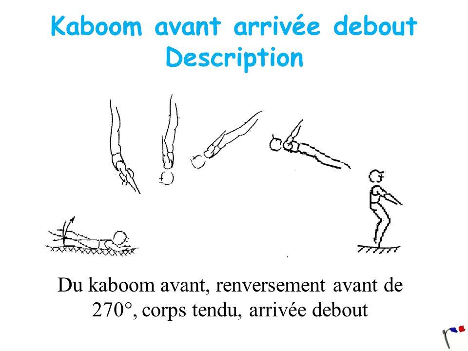 Kaboom avant arrivée debout Description Du kaboom avant, renversement avant de 270°, corps tendu, arrivée debout