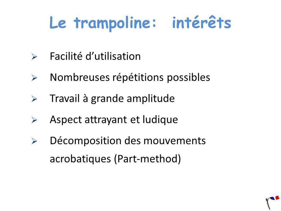 Le trampoline: intérêts Facilité dutilisation Nombreuses répétitions possibles Travail à grande amplitude Aspect attrayant et ludique Décomposition de