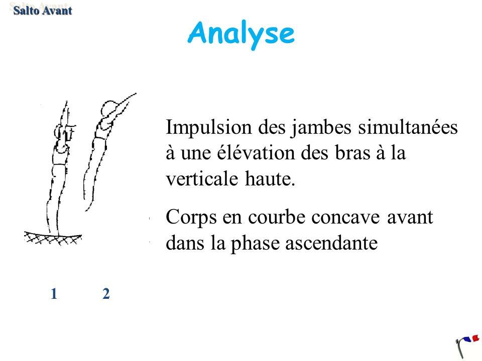 1 2 Analyse Impulsion des jambes simultanées à une élévation des bras à la verticale haute. Corps en courbe concave avant dans la phase ascendante Sal