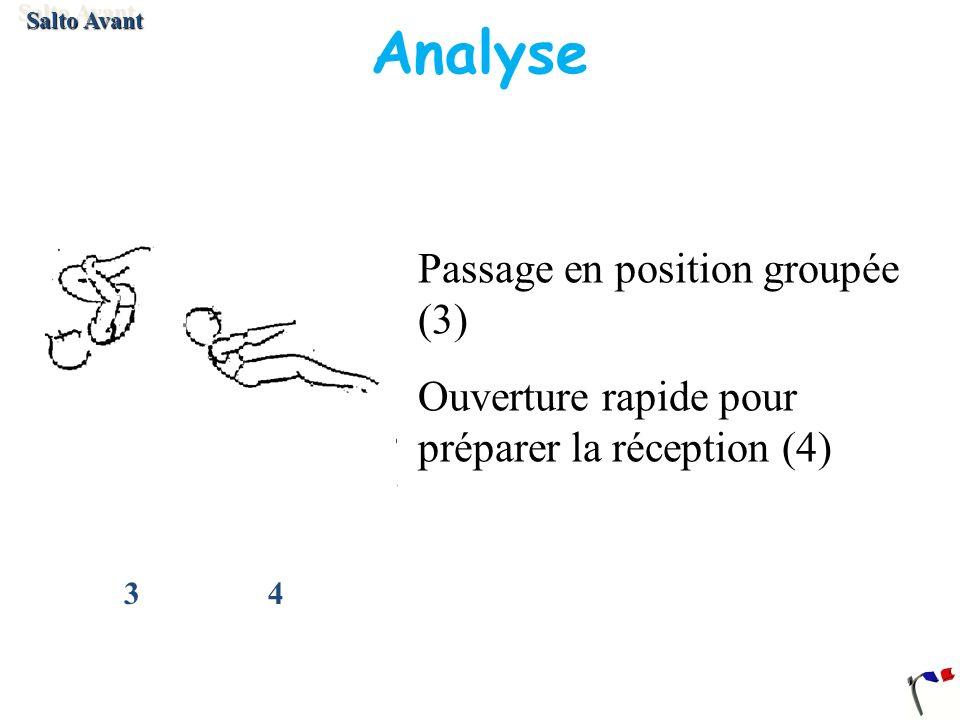 3 4 Analyse Passage en position groupée (3) Ouverture rapide pour préparer la réception (4) Salto Avant