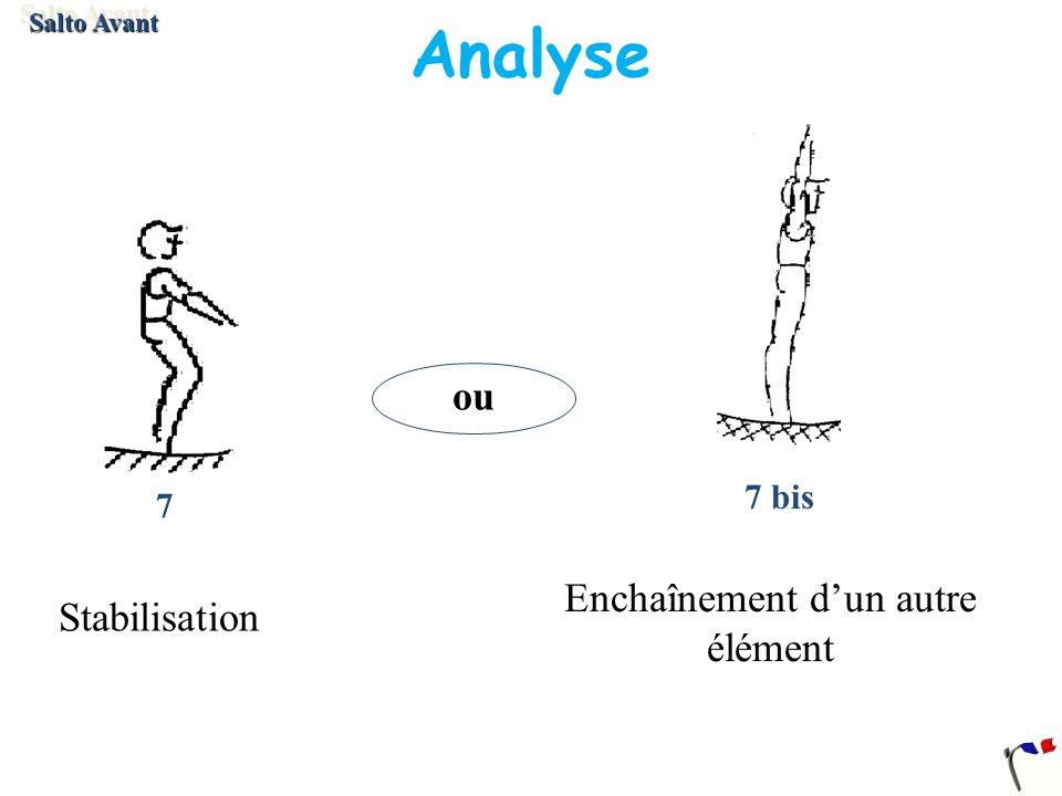 Analyse ou Enchaînement dun autre élément 7 bis Stabilisation 7 Salto Avant