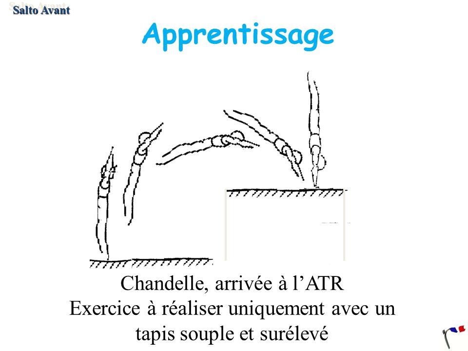 Apprentissage Chandelle, arrivée à lATR Exercice à réaliser uniquement avec un tapis souple et surélevé Salto Avant