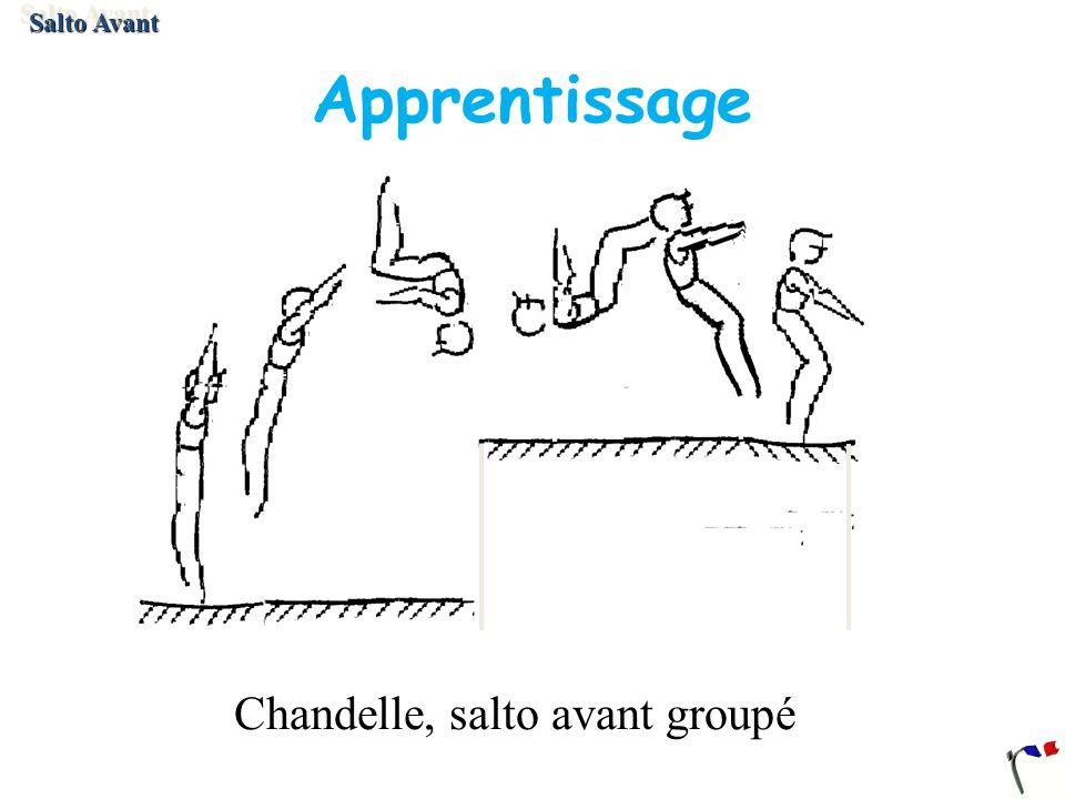 Chandelle, salto avant groupé Salto Avant Apprentissage