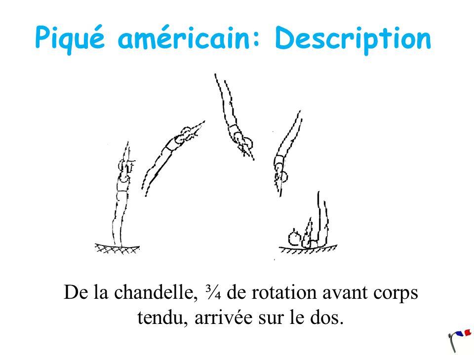 Piqué américain: Description De la chandelle, ¾ de rotation avant corps tendu, arrivée sur le dos.