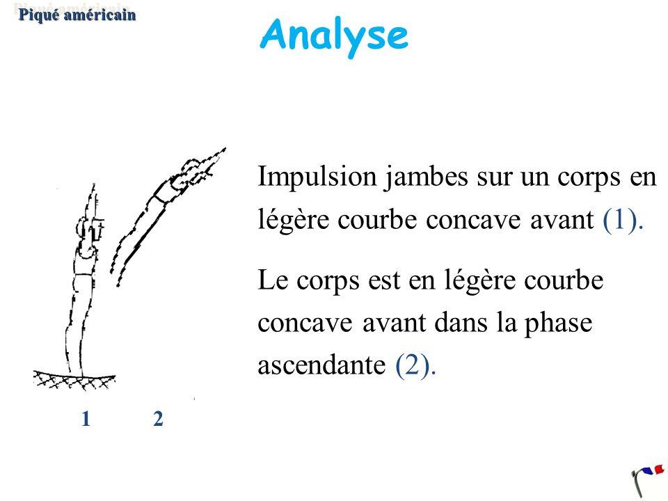1 2 Analyse Impulsion jambes sur un corps en légère courbe concave avant (1). Le corps est en légère courbe concave avant dans la phase ascendante (2)