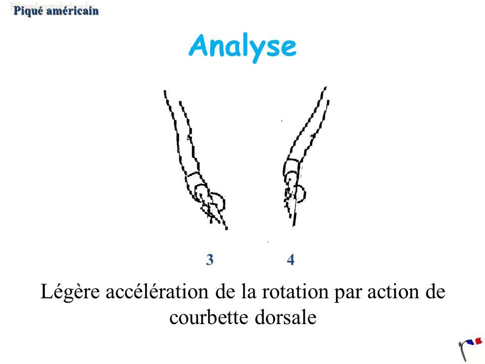 3 4 Légère accélération de la rotation par action de courbette dorsale Piqué américain Analyse