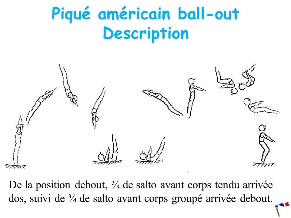 Piqué américain ball-out Description De la position debout, ¾ de salto avant corps tendu arrivée dos, suivi de ¾ de salto avant corps groupé arrivée d