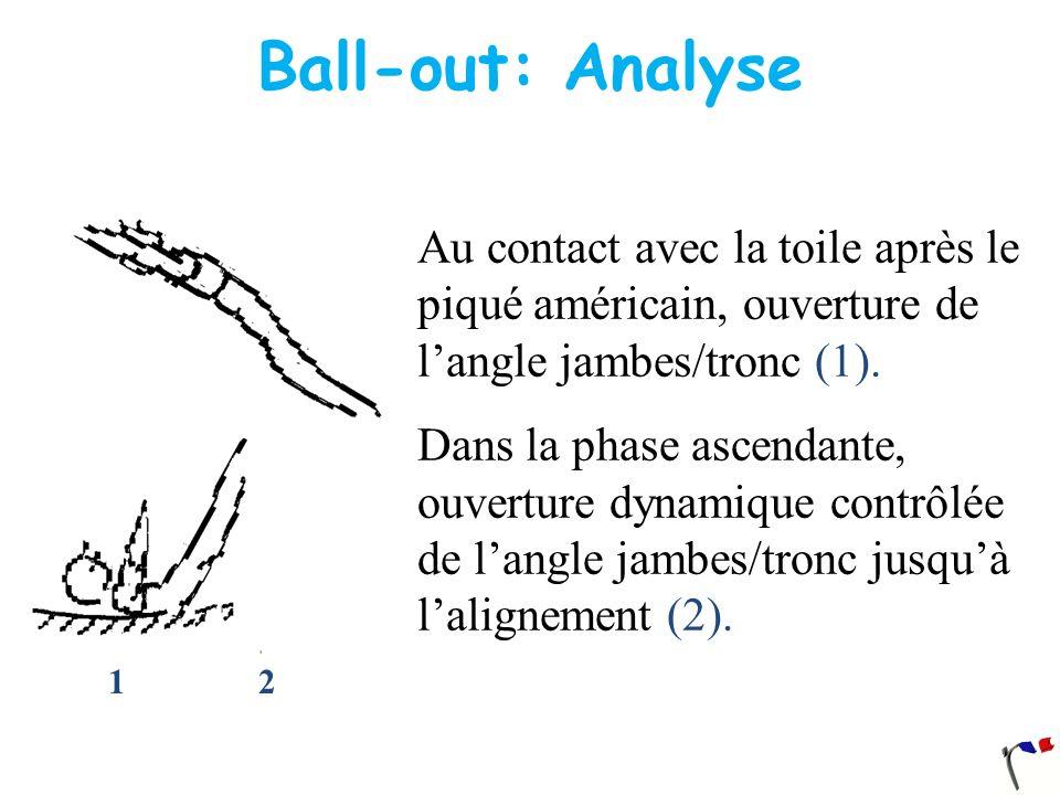 1 2 Ball-out: Analyse Au contact avec la toile après le piqué américain, ouverture de langle jambes/tronc (1). Dans la phase ascendante, ouverture dyn