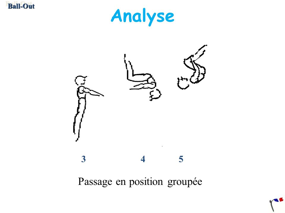 3 4 5 Analyse Passage en position groupéeBall-OutBall-Out