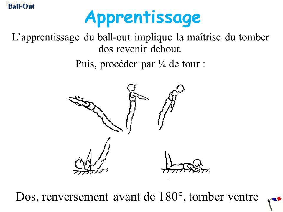 Apprentissage Lapprentissage du ball-out implique la maîtrise du tomber dos revenir debout. Puis, procéder par ¼ de tour : Dos, renversement avant de