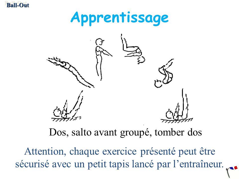 Apprentissage Dos, salto avant groupé, tomber dos Attention, chaque exercice présenté peut être sécurisé avec un petit tapis lancé par lentraîneur.Bal
