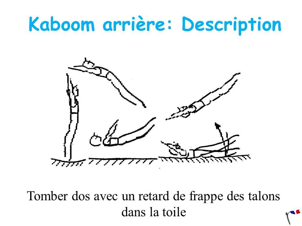 Kaboom arrière: Description Tomber dos avec un retard de frappe des talons dans la toile