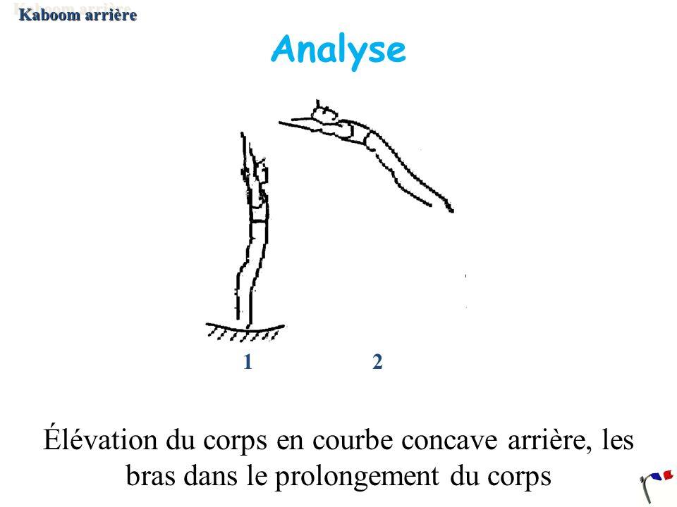 1 2 Analyse Élévation du corps en courbe concave arrière, les bras dans le prolongement du corps Kaboom arrière