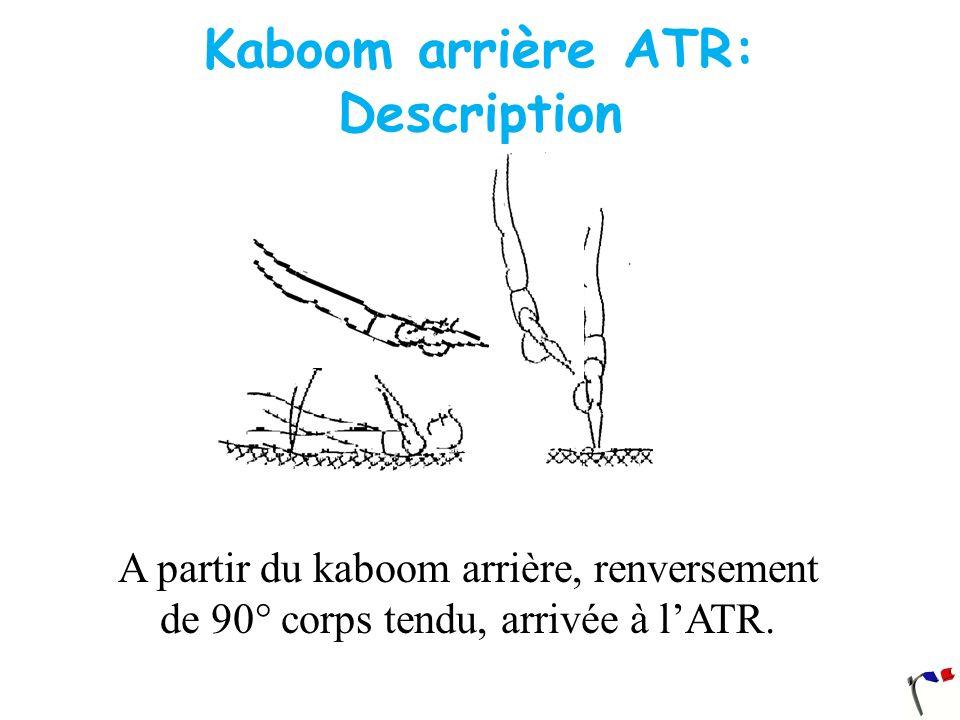 Kaboom arrière ATR: Description A partir du kaboom arrière, renversement de 90° corps tendu, arrivée à lATR.
