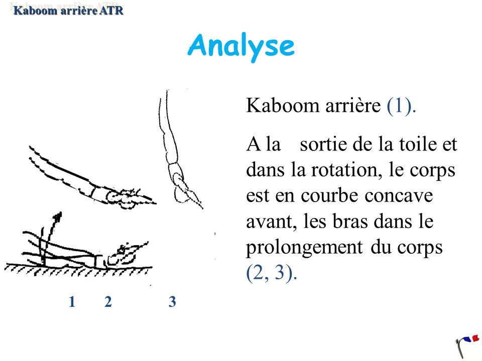 Kaboom arrière (1). A la sortie de la toile et dans la rotation, le corps est en courbe concave avant, les bras dans le prolongement du corps (2, 3).