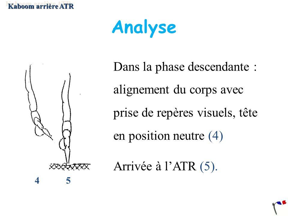 4 5 Dans la phase descendante : alignement du corps avec prise de repères visuels, tête en position neutre (4) Arrivée à lATR (5). Kaboom arrière ATR
