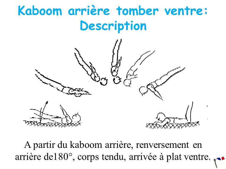Kaboom arrière tomber ventre: Description A partir du kaboom arrière, renversement en arrière de180°, corps tendu, arrivée à plat ventre.