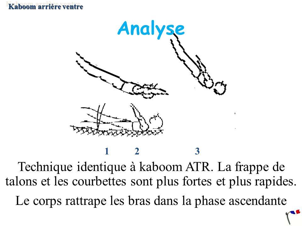 1 2 3 Technique identique à kaboom ATR. La frappe de talons et les courbettes sont plus fortes et plus rapides. Le corps rattrape les bras dans la pha