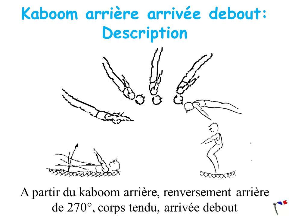 Kaboom arrière arrivée debout: Description A partir du kaboom arrière, renversement arrière de 270°, corps tendu, arrivée debout