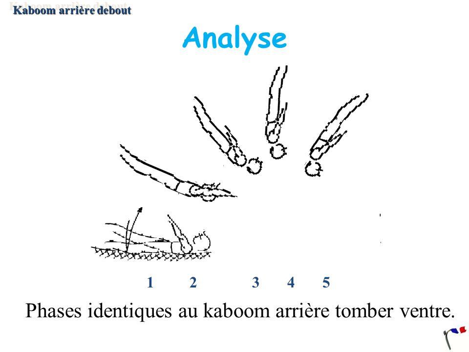 1 2 3 4 5 Analyse Phases identiques au kaboom arrière tomber ventre. Kaboom arrière debout