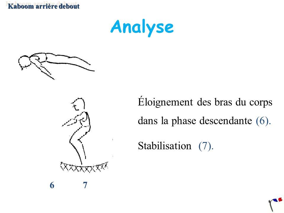 6 7 Éloignement des bras du corps dans la phase descendante (6). Stabilisation (7). Kaboom arrière debout Analyse