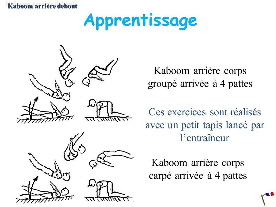 Apprentissage Kaboom arrière corps groupé arrivée à 4 pattes Ces exercices sont réalisés avec un petit tapis lancé par lentraîneur Kaboom arrière corp