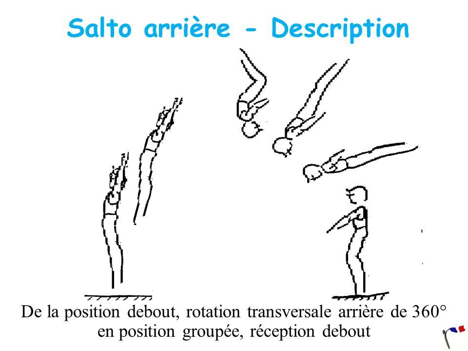 Salto arrière - Description De la position debout, rotation transversale arrière de 360° en position groupée, réception debout