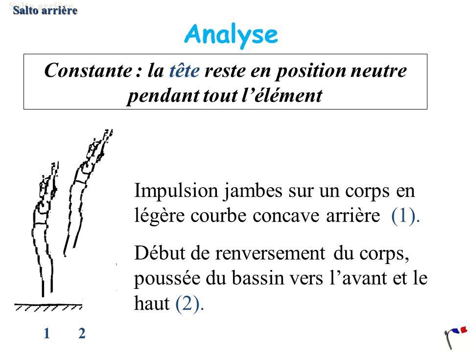 Analyse Impulsion jambes sur un corps en légère courbe concave arrière (1). Début de renversement du corps, poussée du bassin vers lavant et le haut (