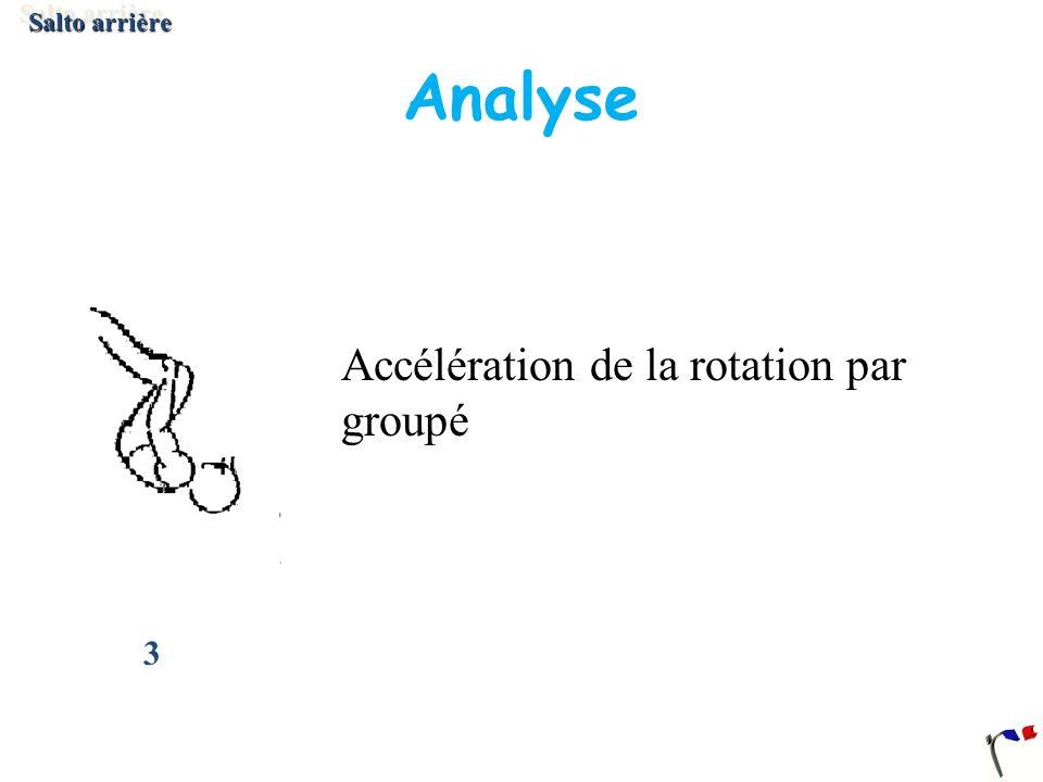 3 Accélération de la rotation par groupé Salto arrière Analyse