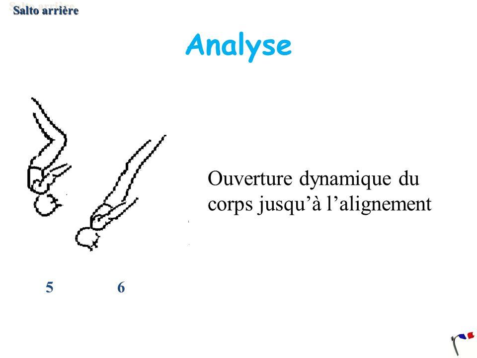 5 6 Ouverture dynamique du corps jusquà lalignement Salto arrière Analyse
