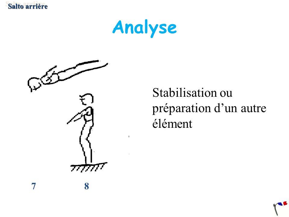 7 8 Stabilisation ou préparation dun autre élément Salto arrière Analyse