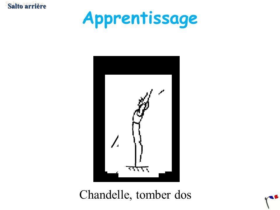 Apprentissage Chandelle, tomber dos Salto arrière