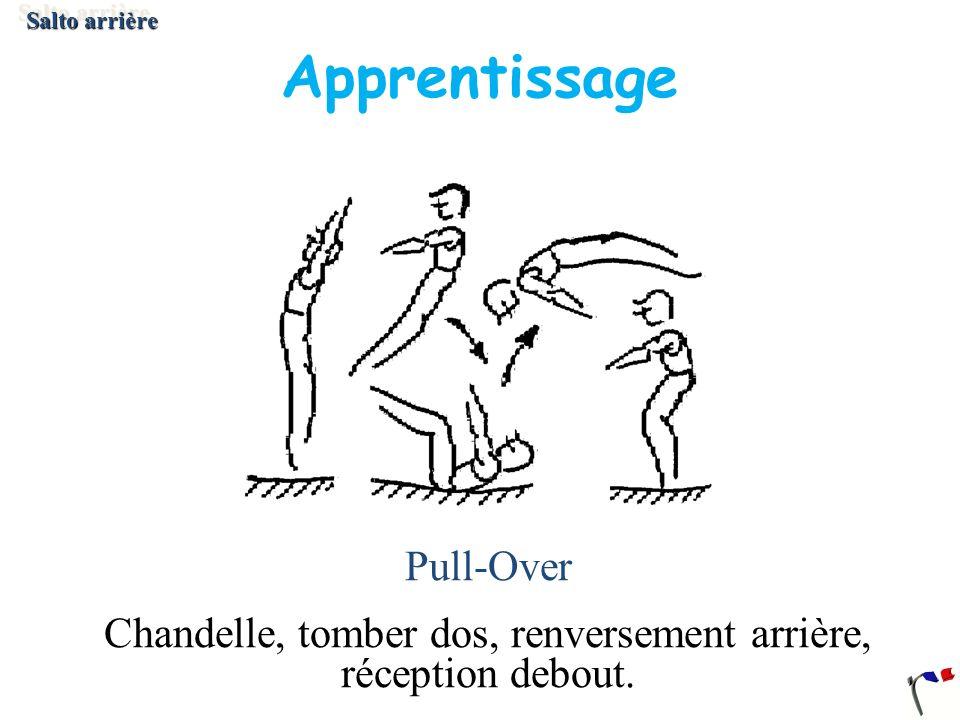 Apprentissage Pull-Over Chandelle, tomber dos, renversement arrière, réception debout. Salto arrière