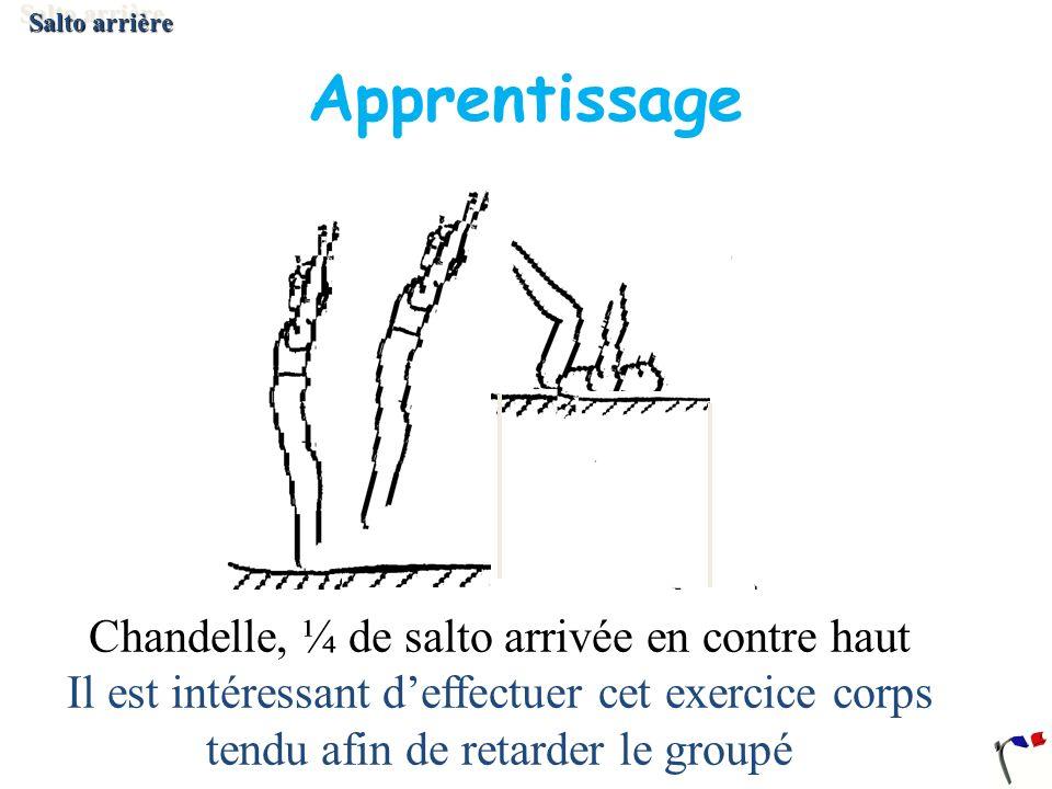 Chandelle, ¼ de salto arrivée en contre haut Il est intéressant deffectuer cet exercice corps tendu afin de retarder le groupé Salto arrière Apprentis
