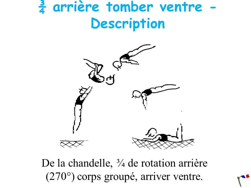 ¾ arrière tomber ventre - Description De la chandelle, ¾ de rotation arrière (270°) corps groupé, arriver ventre.