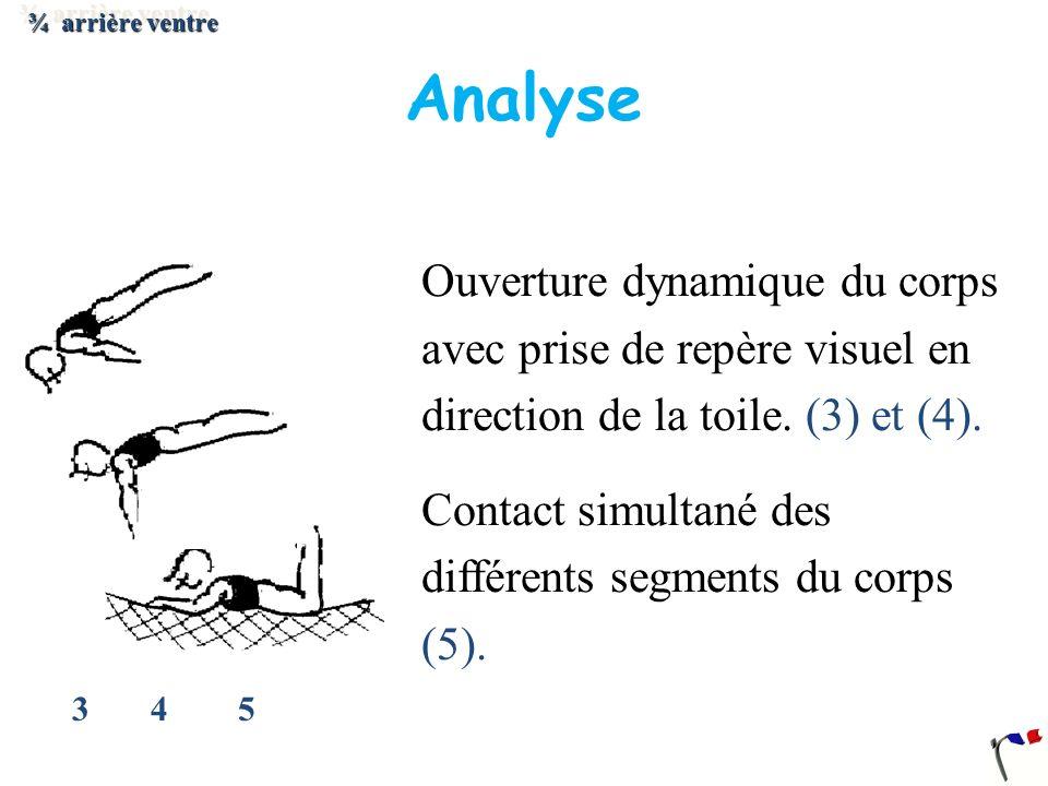 3 4 5 Ouverture dynamique du corps avec prise de repère visuel en direction de la toile. (3) et (4). Contact simultané des différents segments du corp