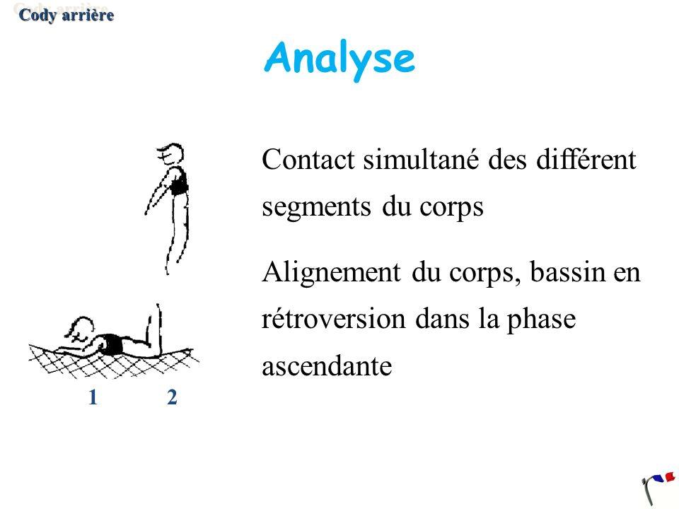 1 2 Analyse Contact simultané des différent segments du corps Alignement du corps, bassin en rétroversion dans la phase ascendante Cody arrière
