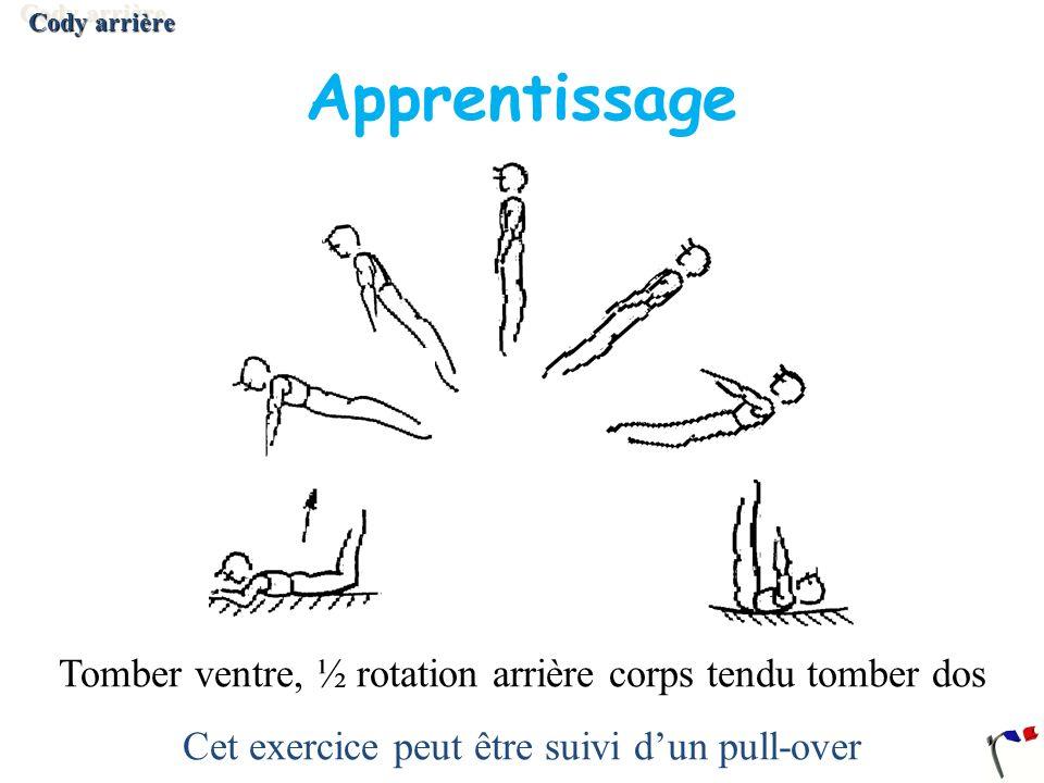 Tomber ventre, ½ rotation arrière corps tendu tomber dos Cet exercice peut être suivi dun pull-over Cody arrière Apprentissage