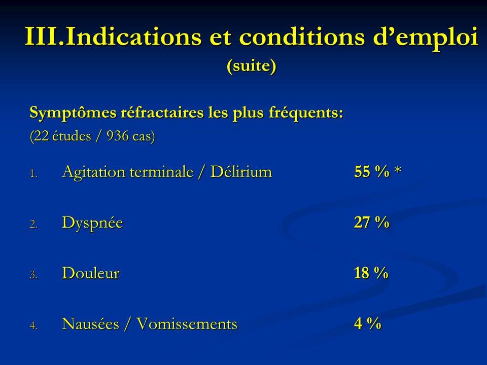 Symptômes réfractaires les plus fréquents: (22 études / 936 cas) 1. Agitation terminale / Délirium55 % * 2. Dyspnée27 % 3. Douleur18 % 4. Nausées / Vo