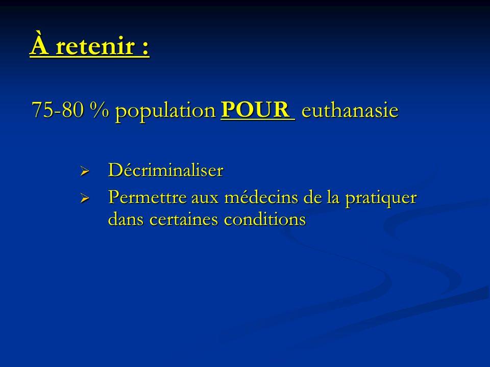 À retenir : 75-80 % population POUR euthanasie Décriminaliser Décriminaliser Permettre aux médecins de la pratiquer dans certaines conditions Permettr