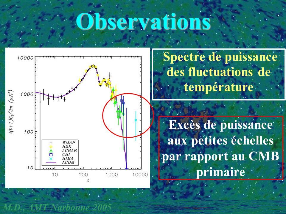 M.D., AMT Narbonne 2005 2 Observations Spectre de puissance des fluctuations de température Excès de puissance aux petites échelles par rapport au CMB primaire
