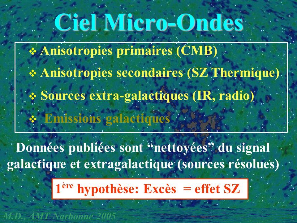 M.D., AMT Narbonne 2005 3 Ciel Micro-Ondes Anisotropies primaires (CMB) Anisotropies secondaires (SZ Thermique) Sources extra-galactiques (IR, radio) Emissions galactiques Données publiées sont nettoyées du signal galactique et extragalactique (sources résolues) 1 ère hypothèse: Excès = effet SZ