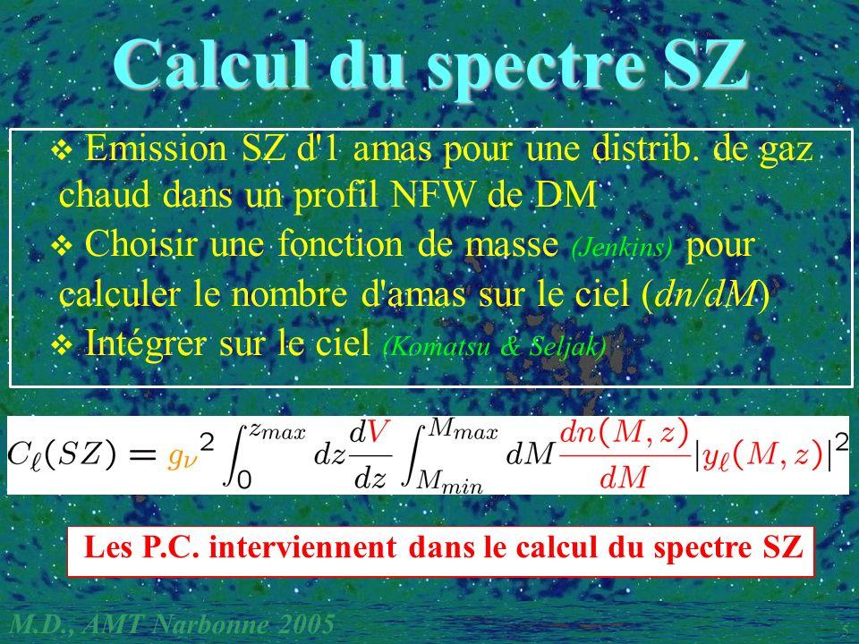 M.D., AMT Narbonne 2005 5 Calcul du spectre SZ Les P.C. interviennent dans le calcul du spectre SZ Emission SZ d'1 amas pour une distrib. de gaz chaud