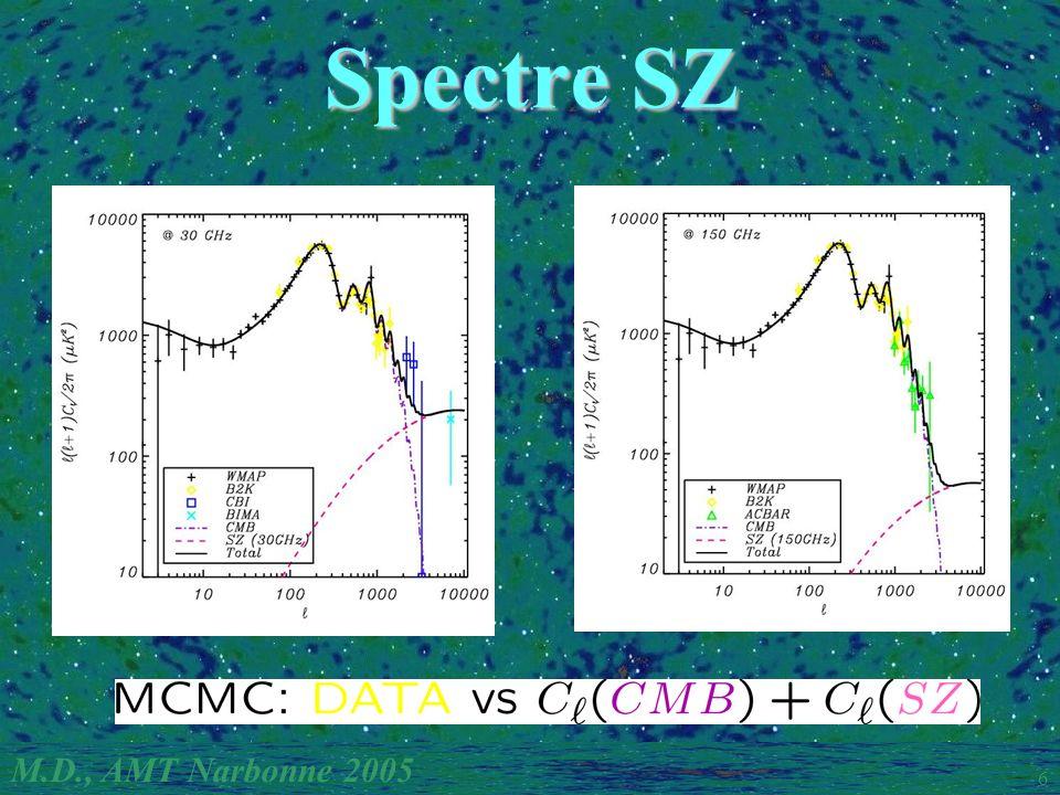 M.D., AMT Narbonne 2005 6 Spectre SZ