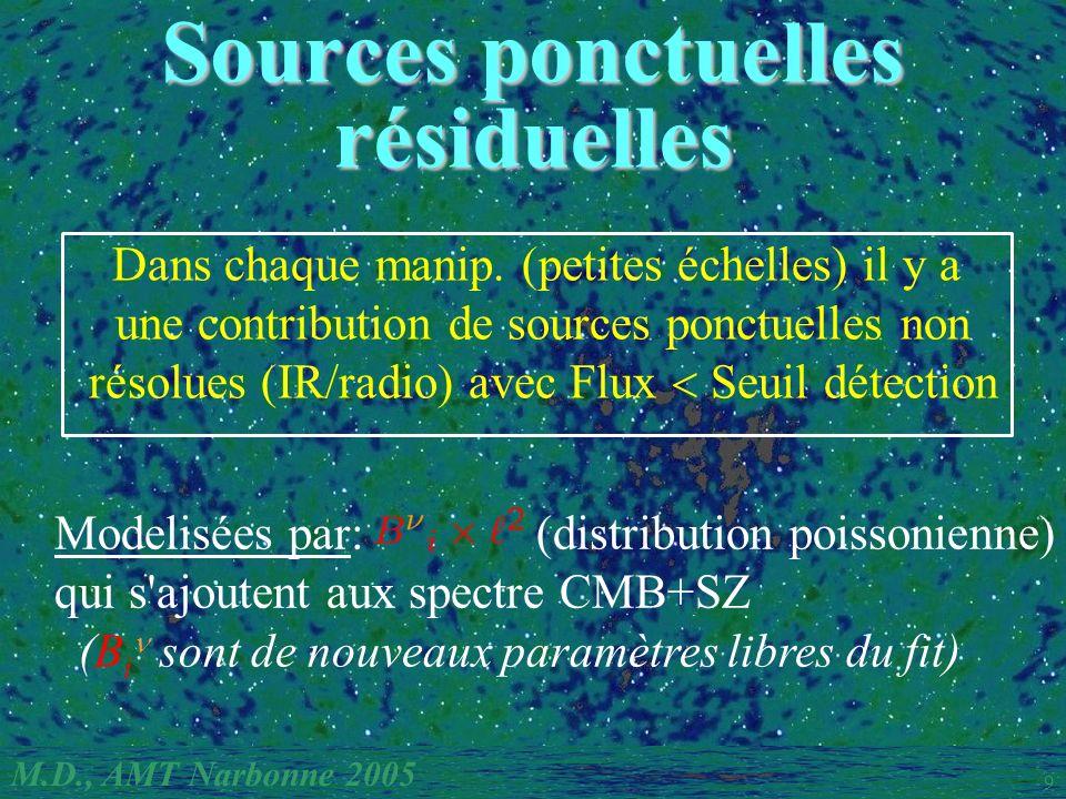 M.D., AMT Narbonne 2005 9 Sources ponctuelles résiduelles Dans chaque manip. (petites échelles) il y a une contribution de sources ponctuelles non rés