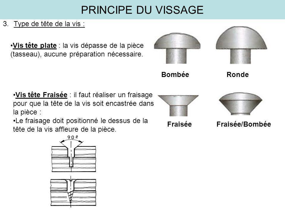 PRINCIPE DU VISSAGE 3.Type de tête de la vis : Vis tête plate : la vis dépasse de la pièce (tasseau), aucune préparation nécessaire. Bombée Ronde Vis
