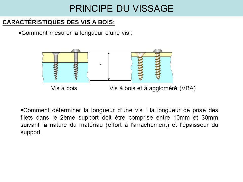 PRINCIPE DU VISSAGE CARACTÉRISTIQUES DES VIS A BOIS: Comment mesurer la longueur dune vis : L Vis à boisVis à bois et à aggloméré (VBA) Comment déterm