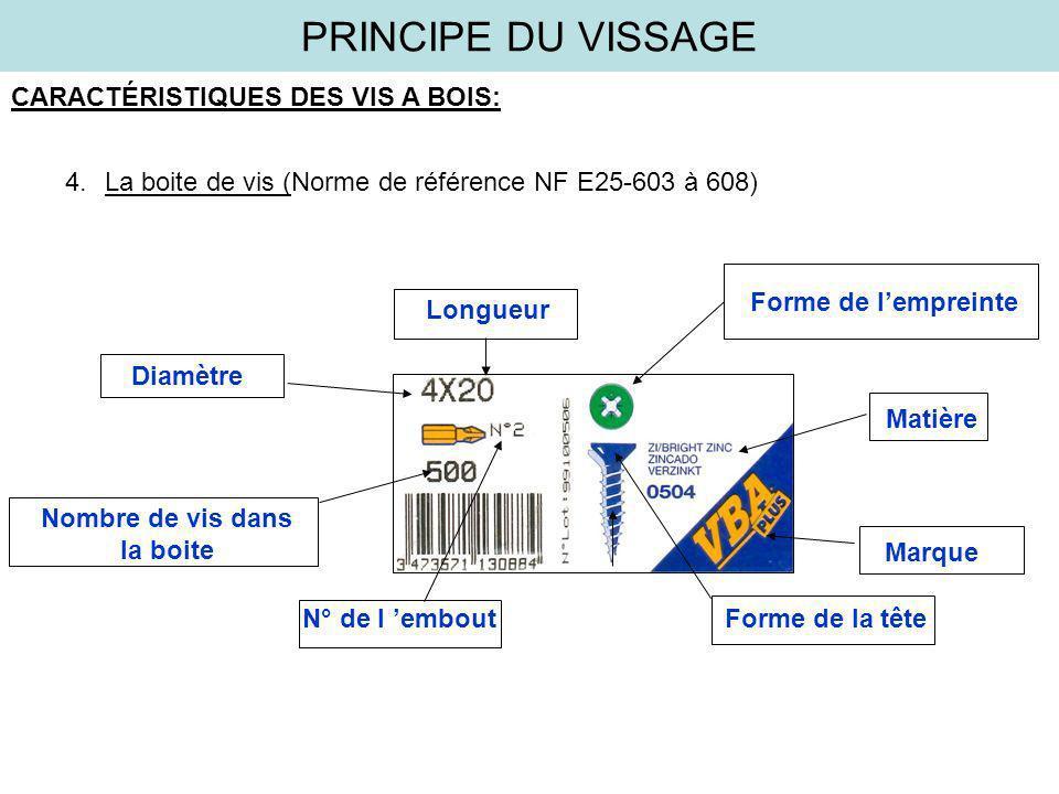 PRINCIPE DU VISSAGE CARACTÉRISTIQUES DES VIS A BOIS: 4.La boite de vis (Norme de référence NF E25-603 à 608) Diamètre Longueur Forme de lempreinte Nom