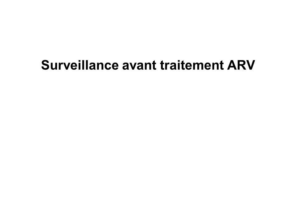 Surveillance avant traitement ARV